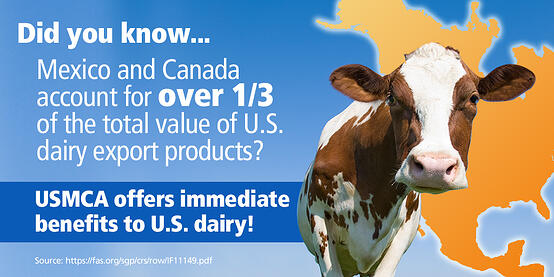 3. Pass USMCA_Dairy groups_TW 1024x512_D2[5][5]