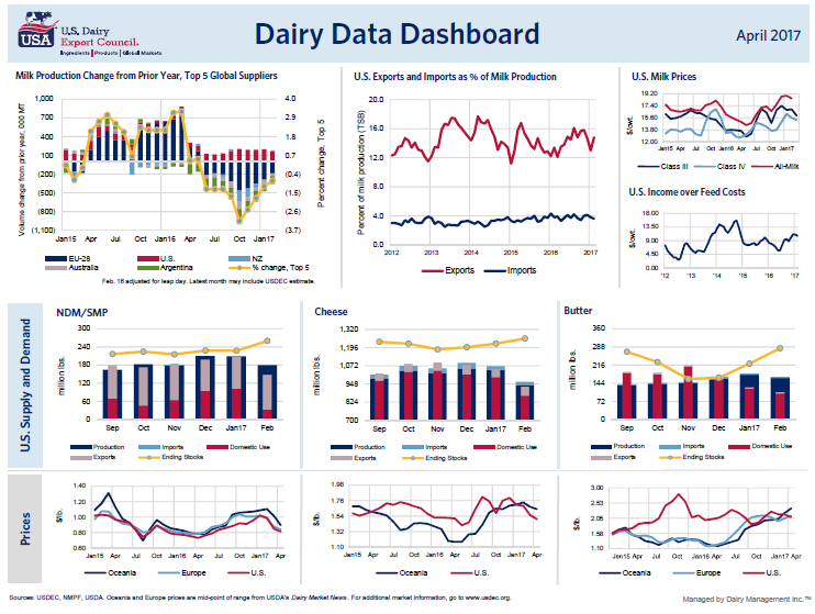 April dashboard (2).png