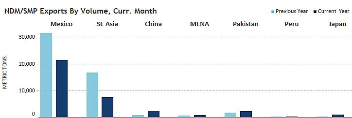 Chart 2 customers (3).png