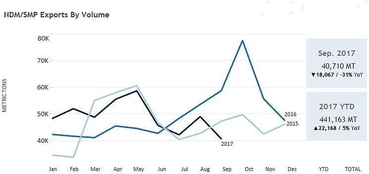 Chart 3(a) (2).jpg