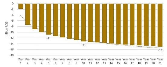 Chart2a (3)