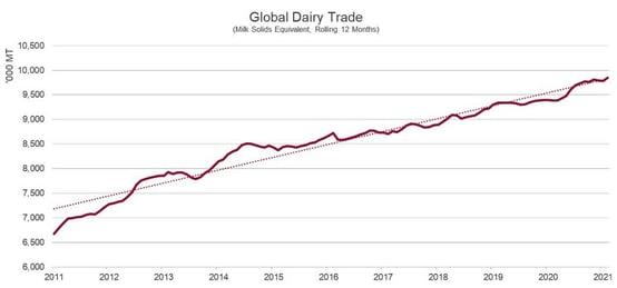 Chart5 (2)-Jun-03-2021-11-56-30-09-AM