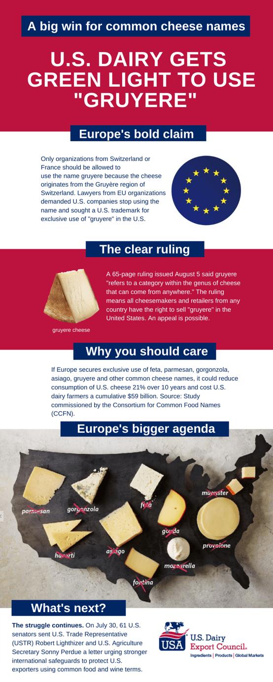 Gruyere infographic2