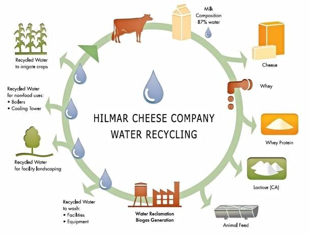 Hilmar_Cheese-1-637803-edited
