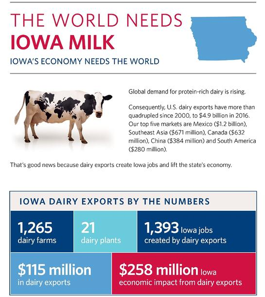 Iowa fact sheet (3).jpg
