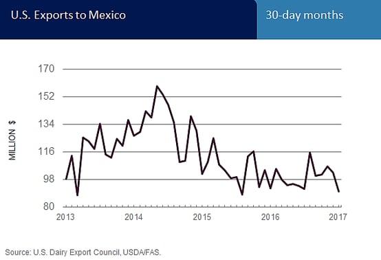 Jan trade data (4).png