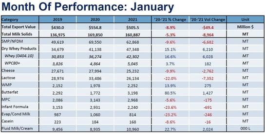 January stats1 (2)