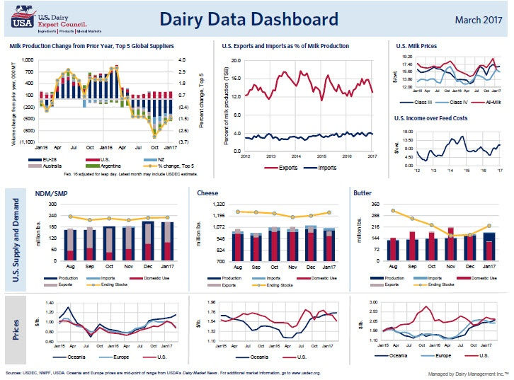 March dashboard.jpg