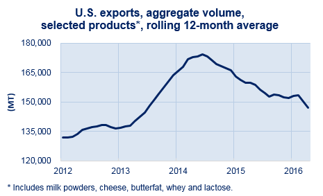 Market_chart.png