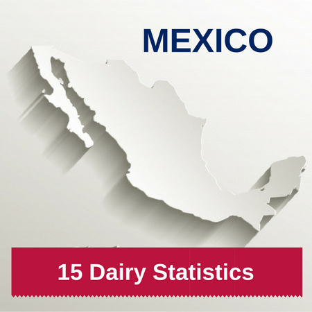 Mexico -- 15 Dairy Statistics.png