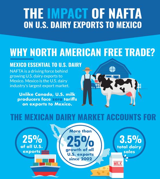 NAFTA chart1 (2)