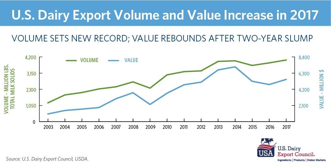 New chart for 14 percent blog post (2).jpg