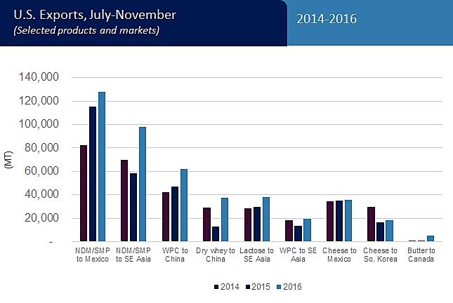 November trade data (2).png