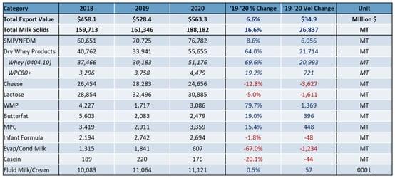 October trade stats5