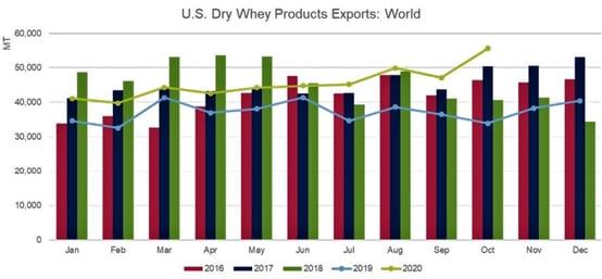 October trade stats6 (4)