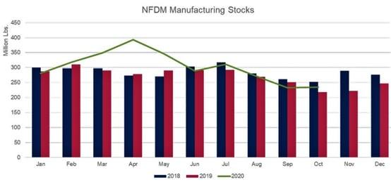 October trade stats7 (3)