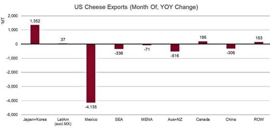 October trade stats8 (3)