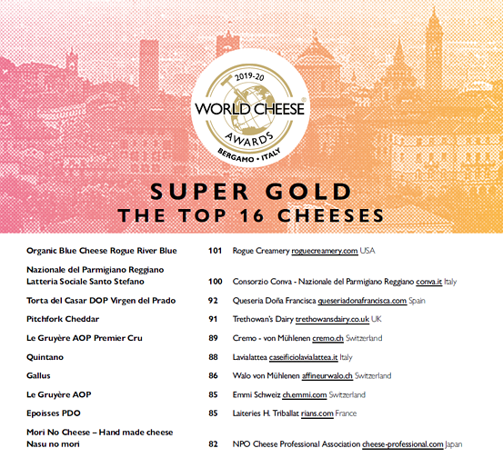 Top 10 World Cheese Awards list