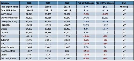 Trade stats5 (2)