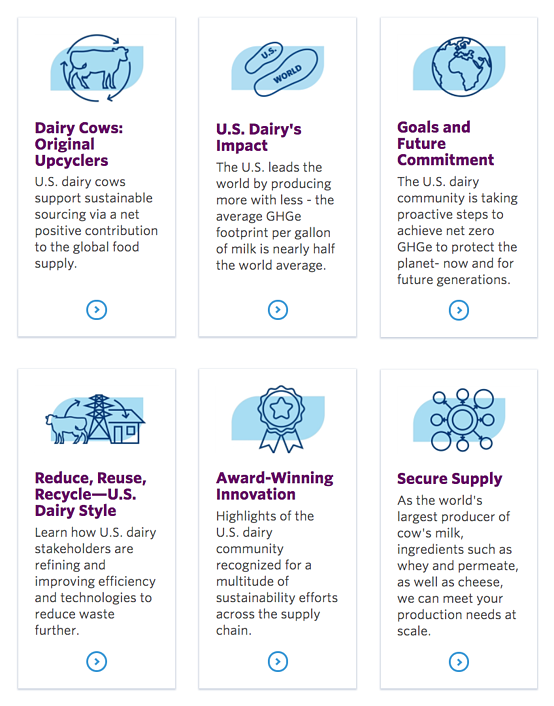 U.S. dairy sustainability messages