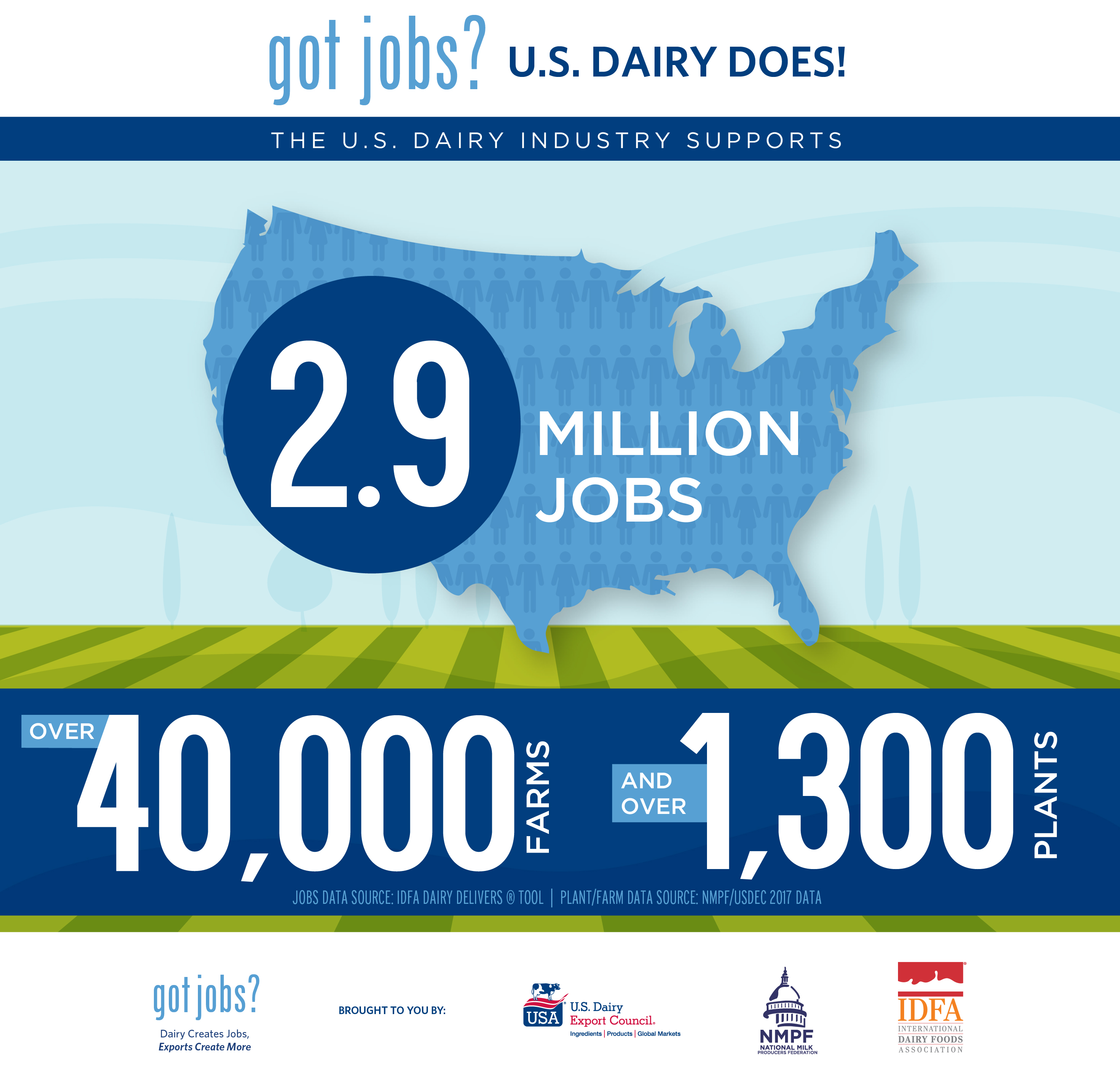UPDATEDgot-dairy-jobs-national-infoB-1