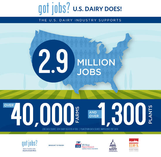 UPDATEDgot-dairy-jobs-national-infoB