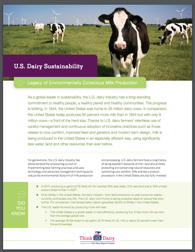 US Dairy Sustainability