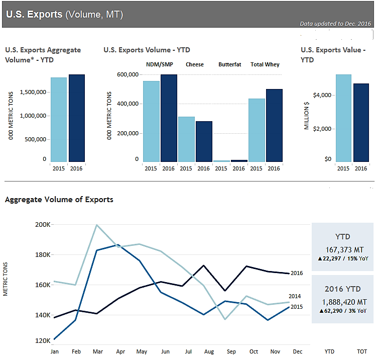 US export volume3 (2).png