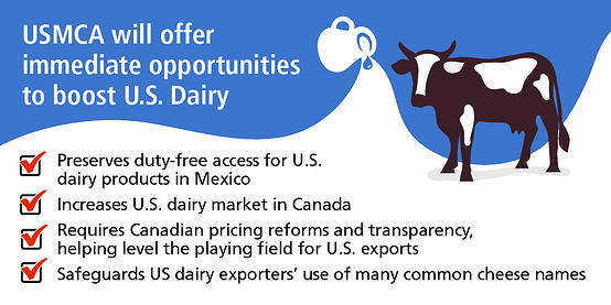 What USMCA does for dairy