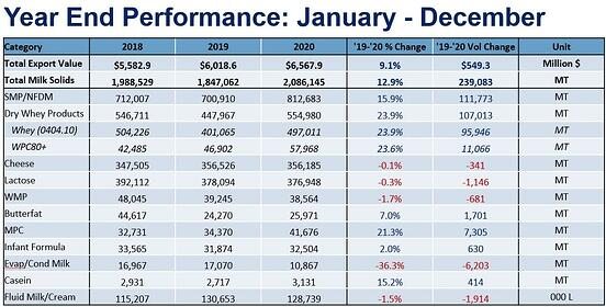 Year-end 2020 performance (2)