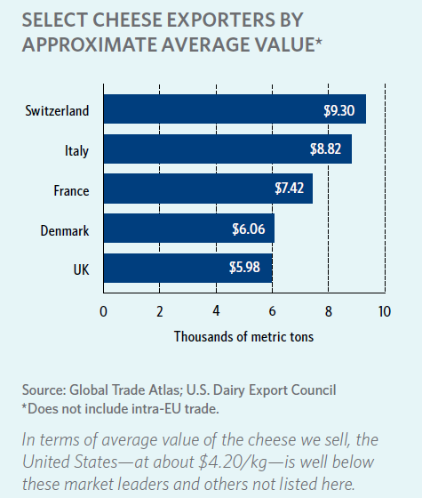 cheese values Capture