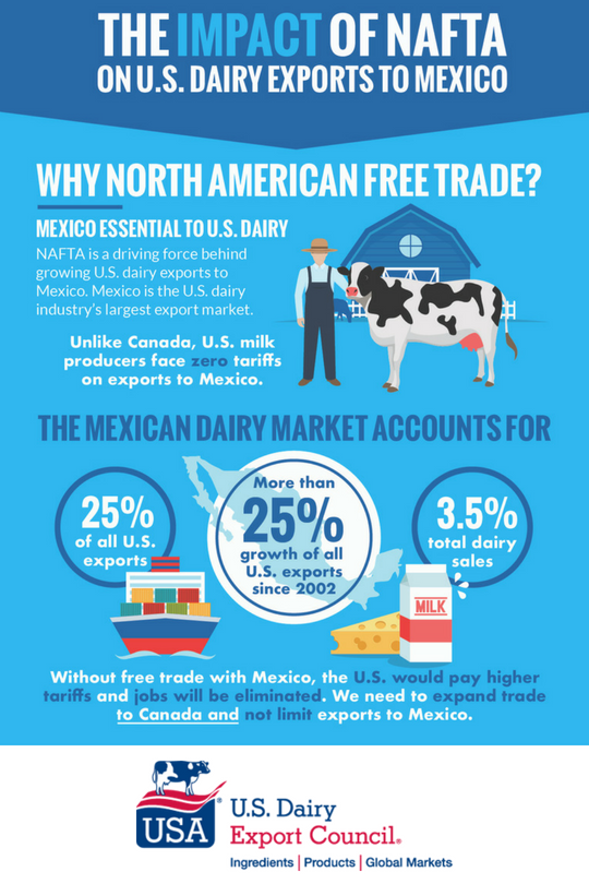 impact of NAFTA from trade policy