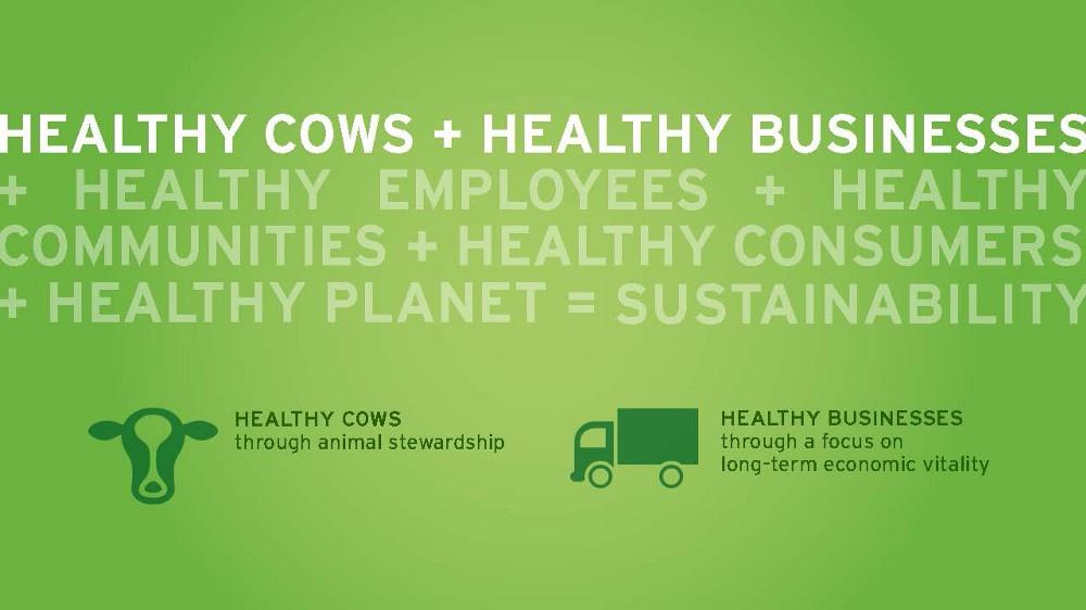 sustainability8