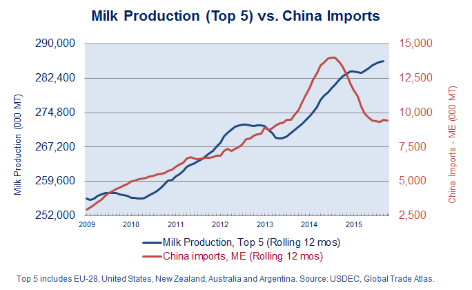 webinar_-_milk_prod_v_china-1