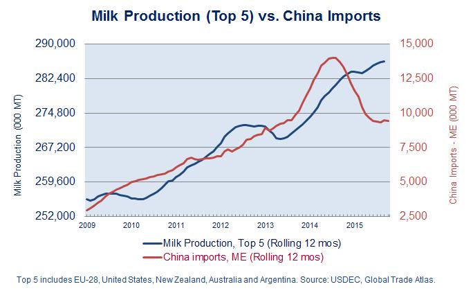 webinar_-_milk_prod_v_china-1