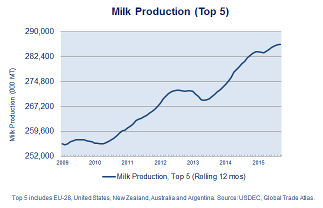 webinar_-_rolling_milk_prod-1